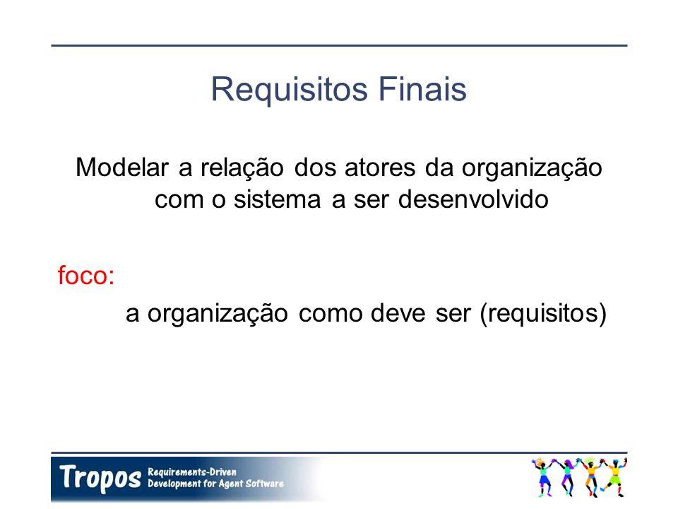 Requisitos Finais Modelar a relação dos atores da organização com o sistema a ser desenvolvido. foco: