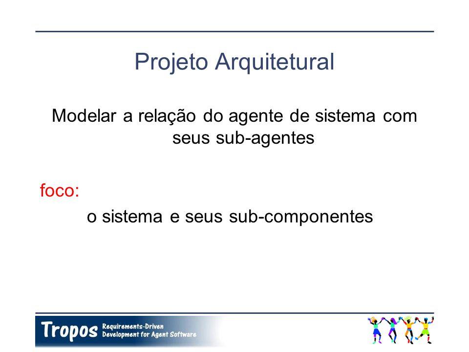 Modelar a relação do agente de sistema com seus sub-agentes
