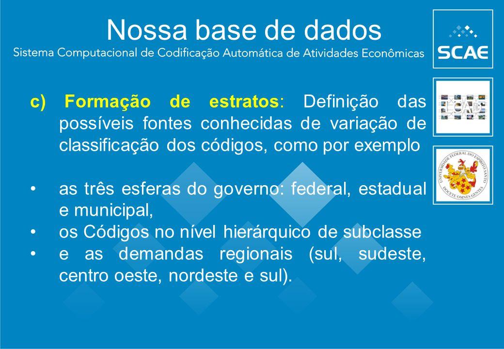 Nossa base de dadosc) Formação de estratos: Definição das possíveis fontes conhecidas de variação de classificação dos códigos, como por exemplo.