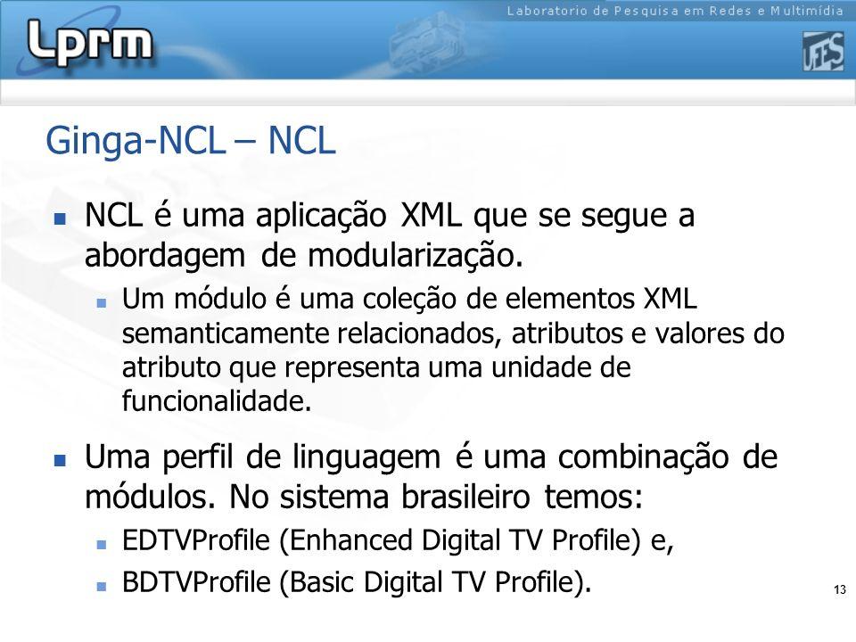 Ginga-NCL – NCL NCL é uma aplicação XML que se segue a abordagem de modularização.