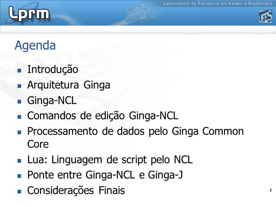 Agenda Introdução Arquitetura Ginga Ginga-NCL