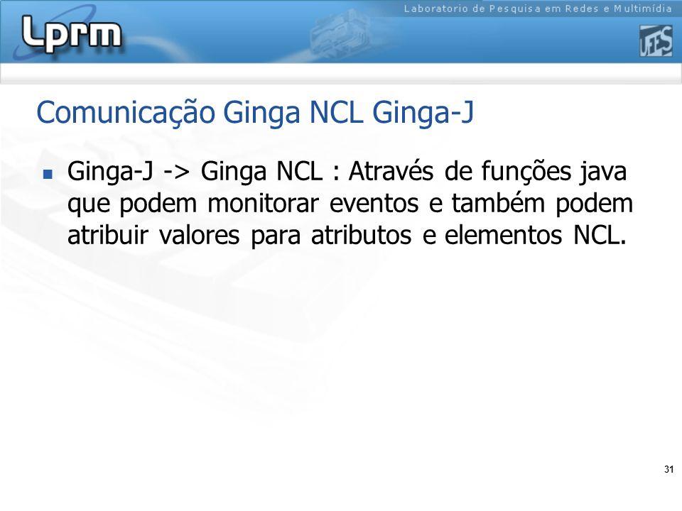 Comunicação Ginga NCL Ginga-J
