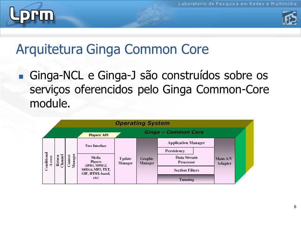 Arquitetura Ginga Common Core