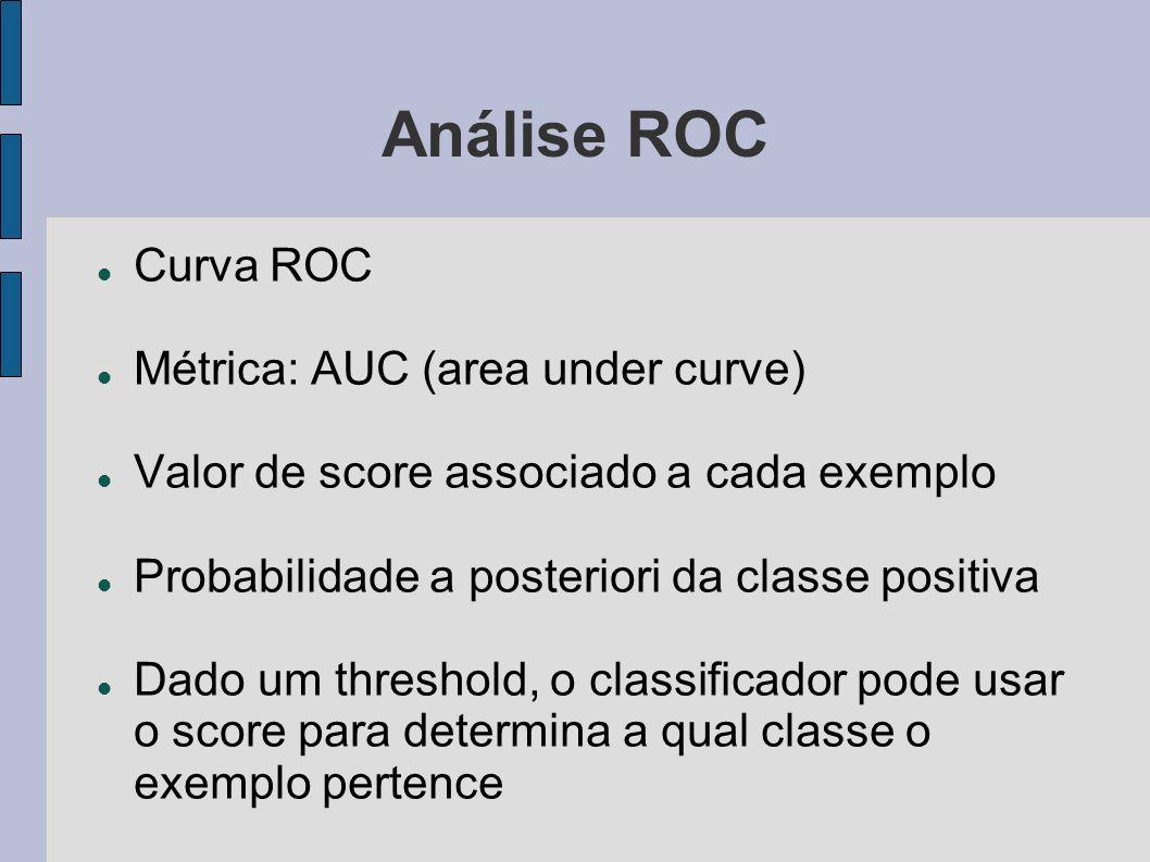 Análise ROC Curva ROC Métrica: AUC (area under curve)