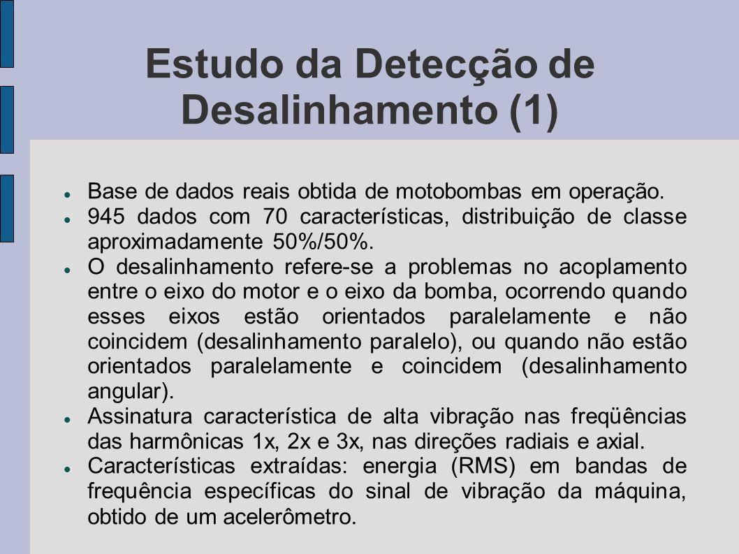 Estudo da Detecção de Desalinhamento (1)