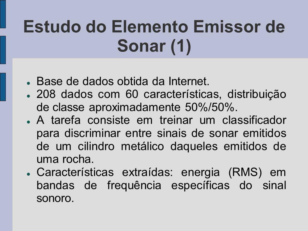 Estudo do Elemento Emissor de Sonar (1)