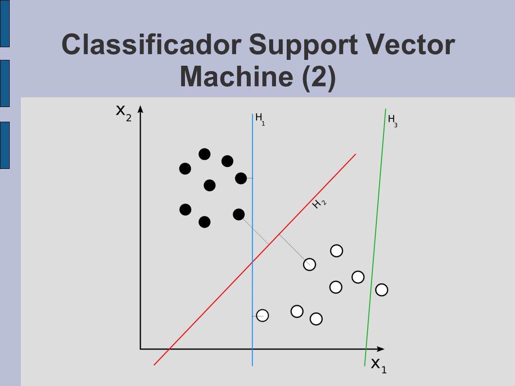 Classificador Support Vector Machine (2)‏