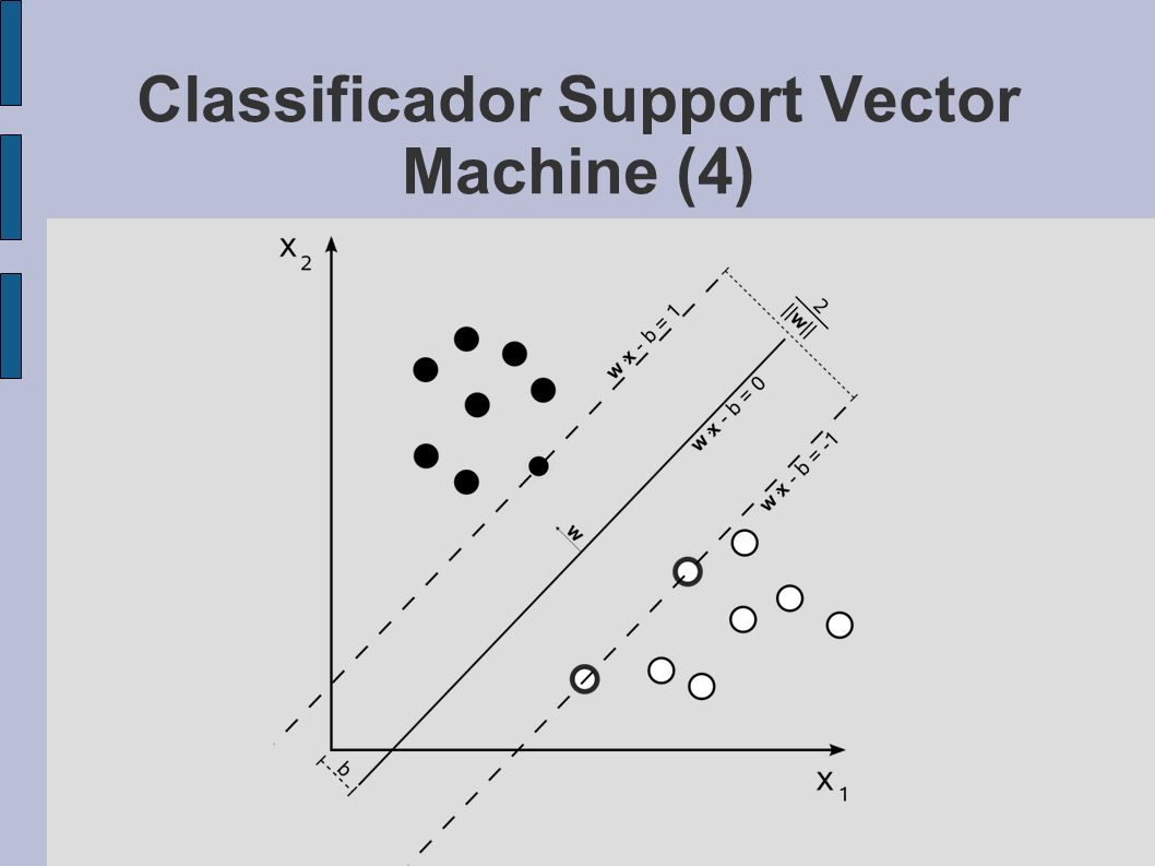 Classificador Support Vector Machine (4)‏