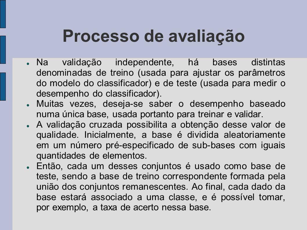 Processo de avaliação