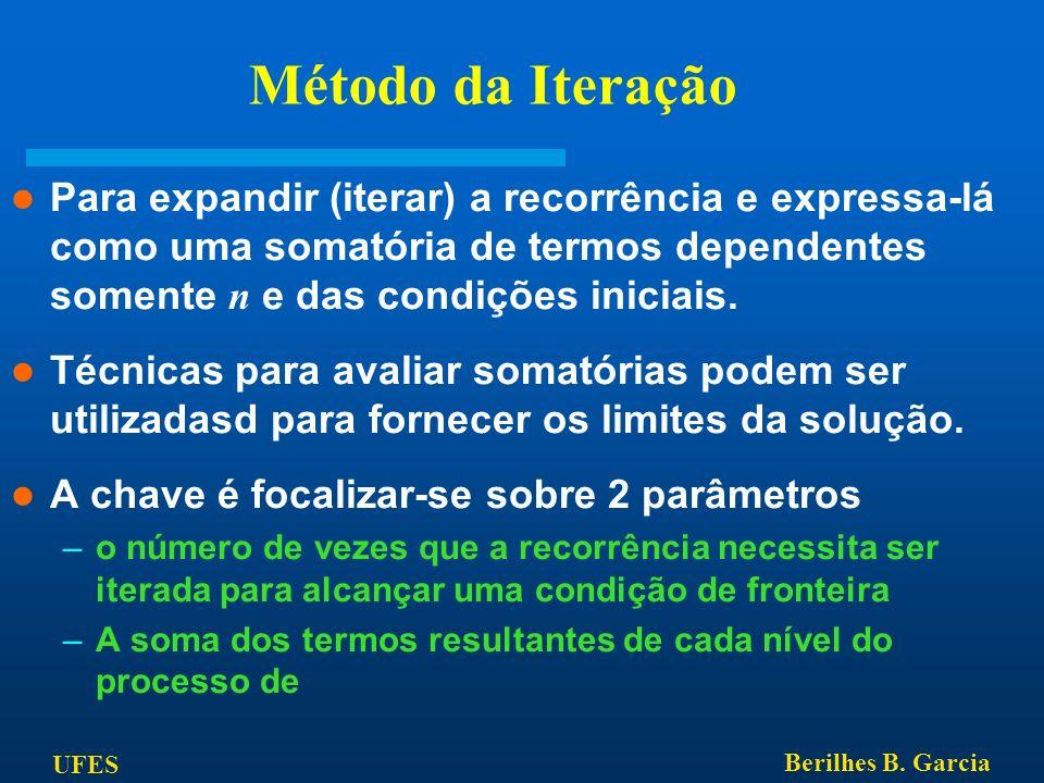 Método da Iteração Para expandir (iterar) a recorrência e expressa-lá como uma somatória de termos dependentes somente n e das condições iniciais.