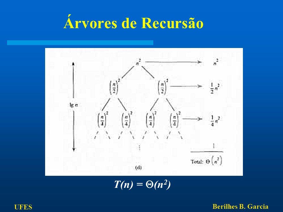 Árvores de Recursão T(n) = (n2) UFES Berilhes B. Garcia