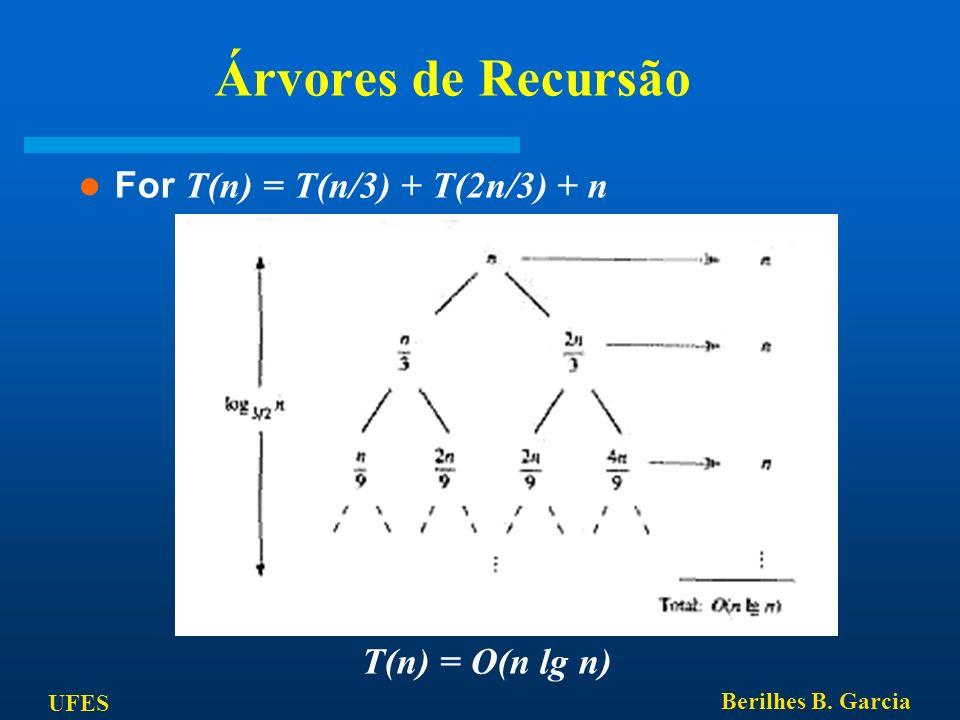 Árvores de Recursão For T(n) = T(n/3) + T(2n/3) + n T(n) = O(n lg n)