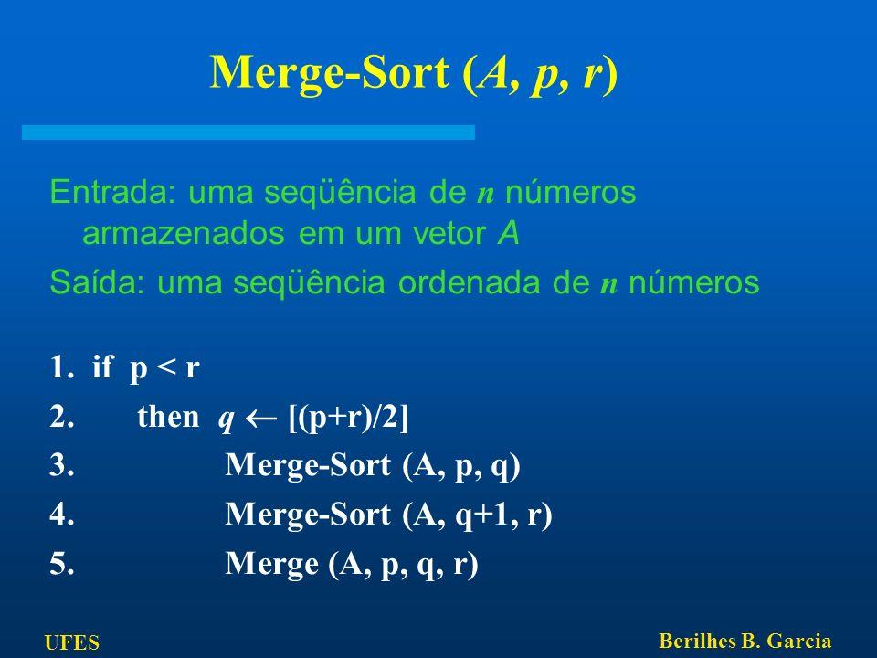 Merge-Sort (A, p, r) Entrada: uma seqüência de n números armazenados em um vetor A. Saída: uma seqüência ordenada de n números.