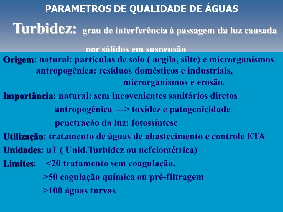 PARAMETROS DE QUALIDADE DE ÁGUAS