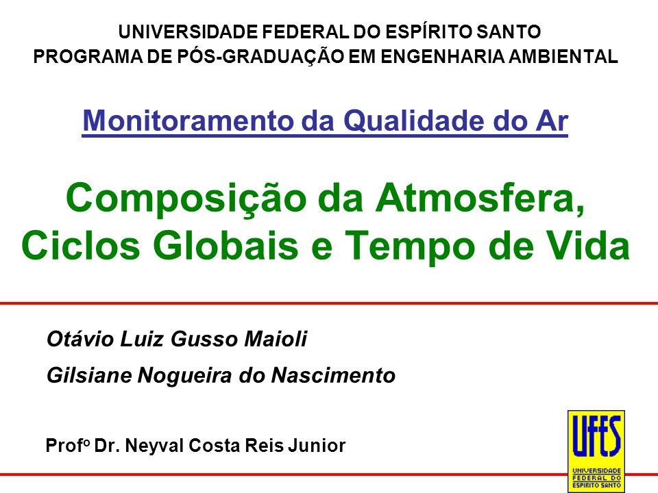 UNIVERSIDADE FEDERAL DO ESPÍRITO SANTO PROGRAMA DE PÓS-GRADUAÇÃO EM ENGENHARIA AMBIENTAL Monitoramento da Qualidade do Ar Composição da Atmosfera, Ciclos Globais e Tempo de Vida