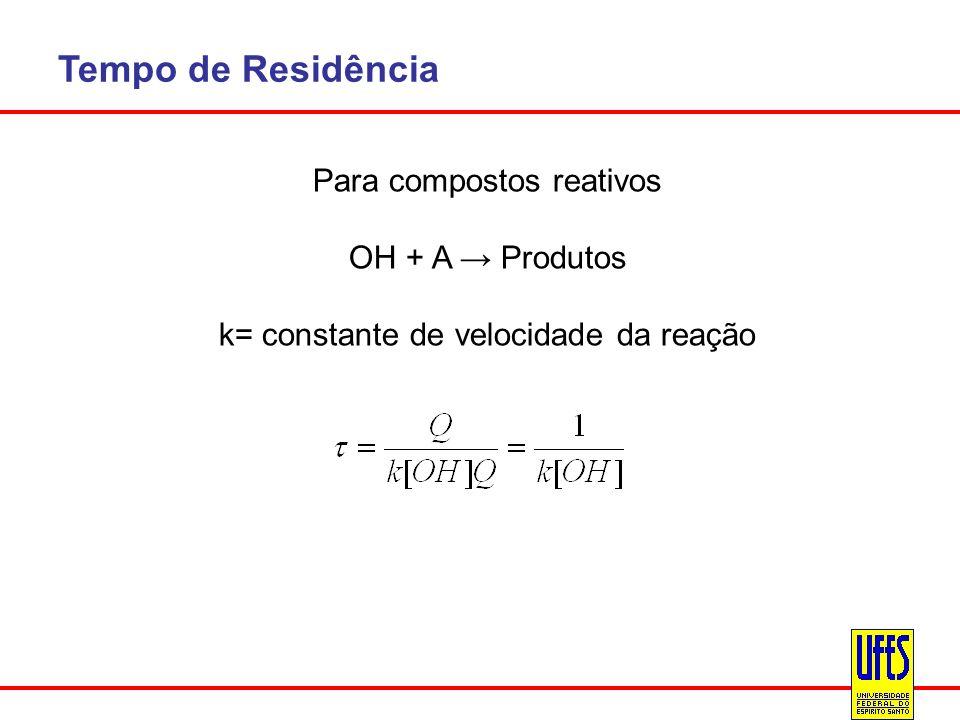 Tempo de Residência Para compostos reativos OH + A → Produtos