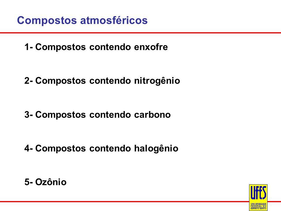 Compostos atmosféricos