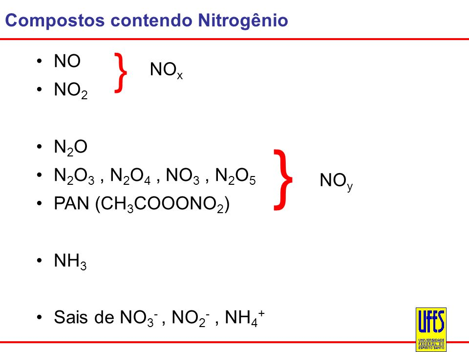 } } Compostos contendo Nitrogênio NO NO2 NOx N2O