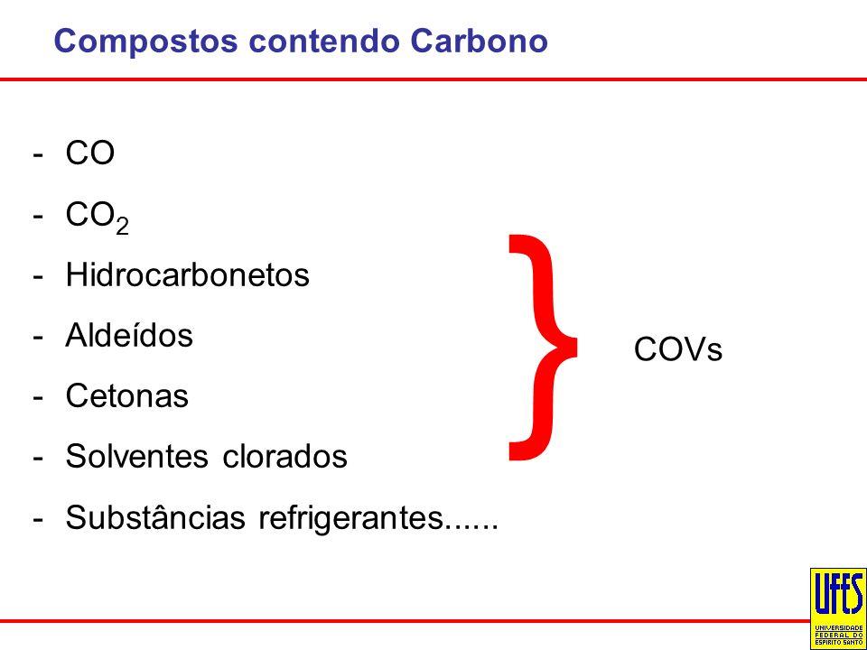 } Compostos contendo Carbono CO CO2 Hidrocarbonetos Aldeídos Cetonas
