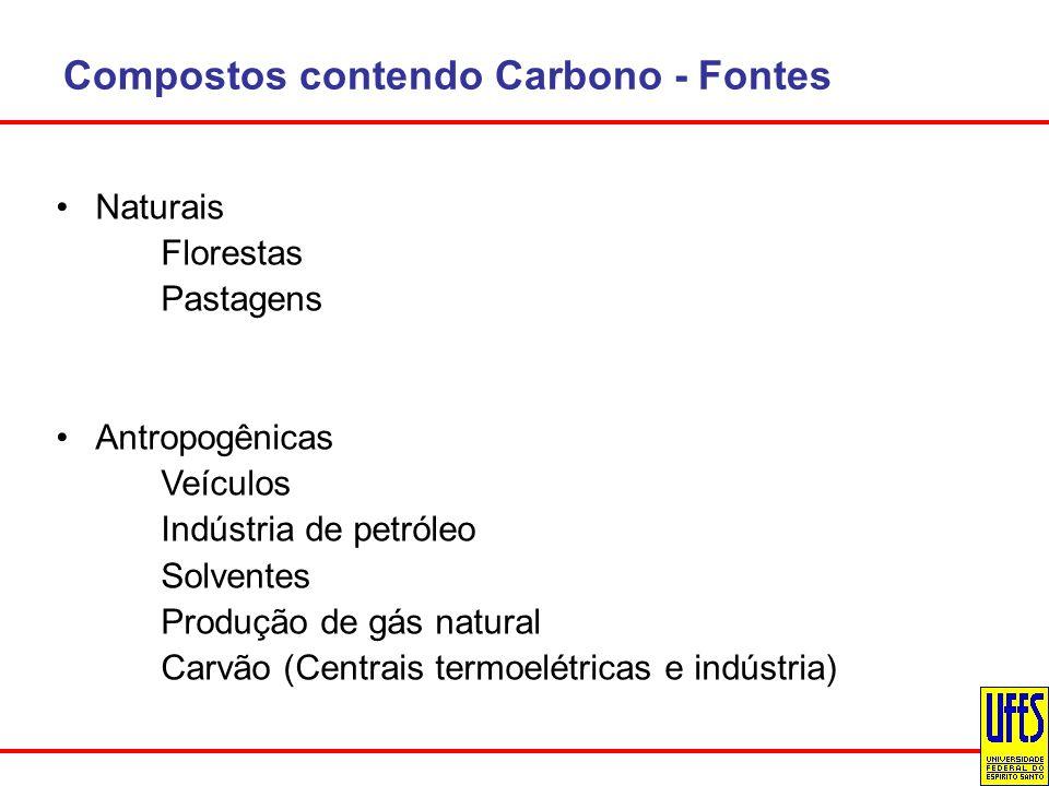 Compostos contendo Carbono - Fontes