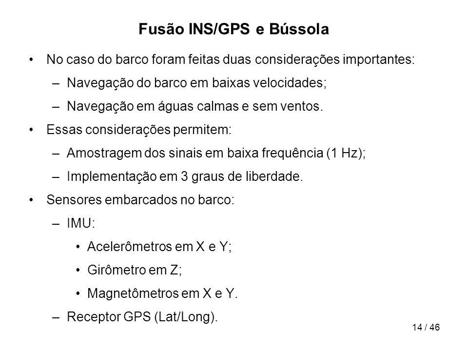 Fusão INS/GPS e Bússola