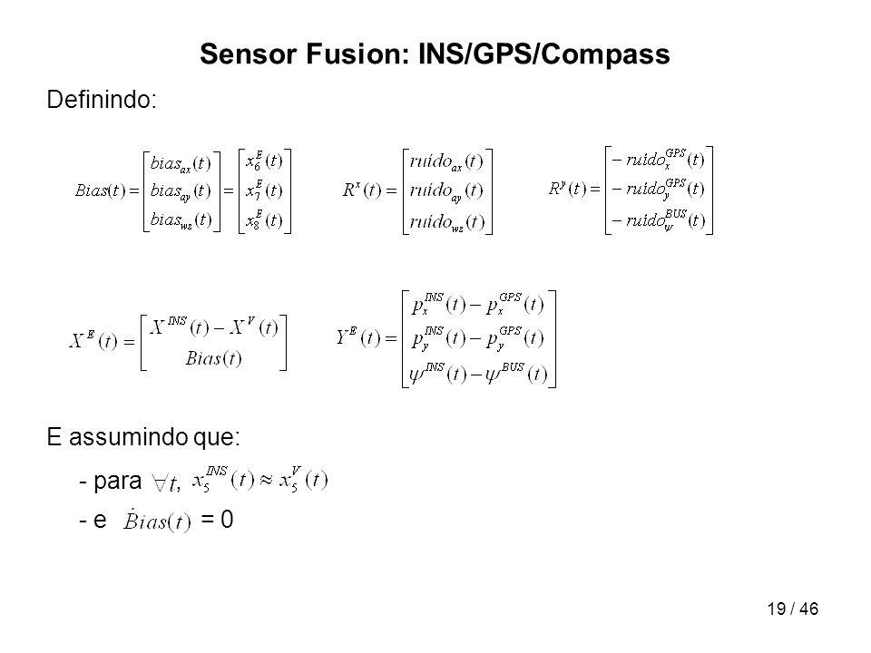 Sensor Fusion: INS/GPS/Compass
