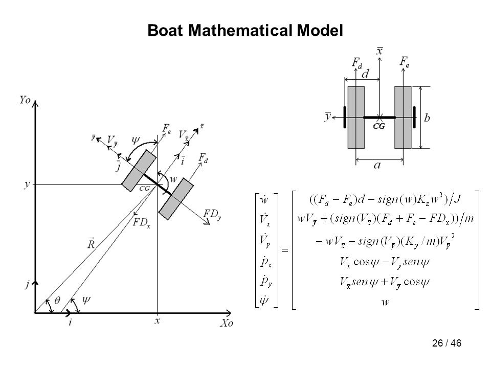 Boat Mathematical Model