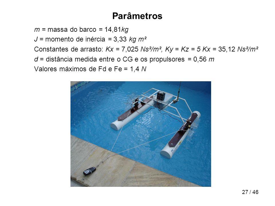 Parâmetros m = massa do barco = 14,81kg