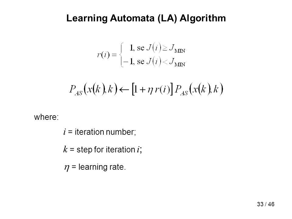 Learning Automata (LA) Algorithm