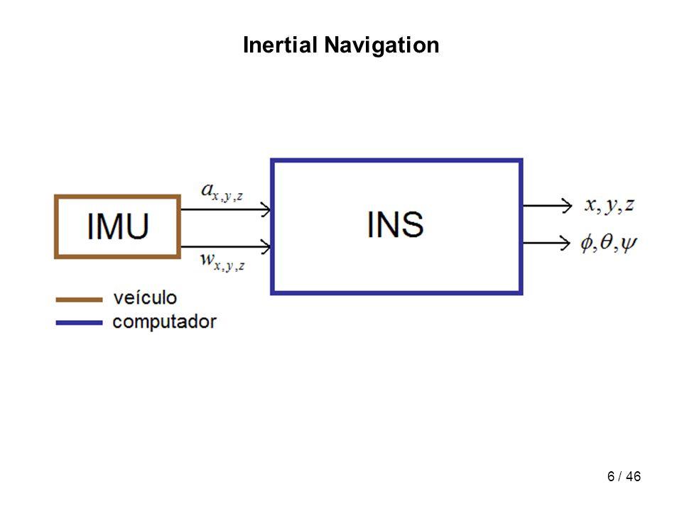 Inertial Navigation Contudo: Deriva: posição e atitude