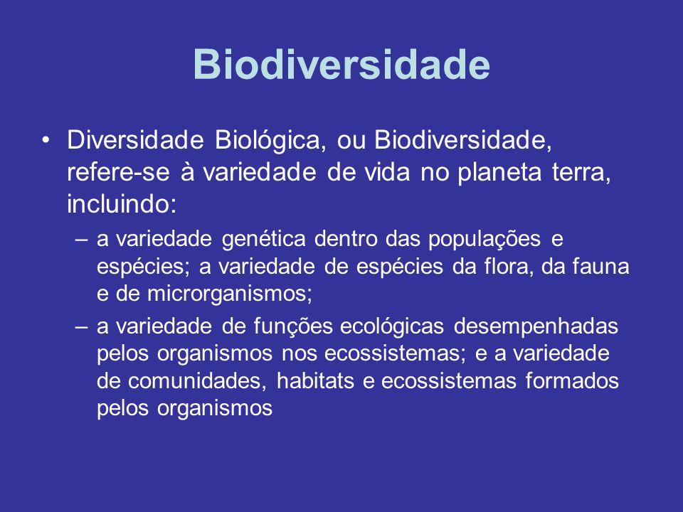 Biodiversidade Diversidade Biológica, ou Biodiversidade, refere-se à variedade de vida no planeta terra, incluindo: