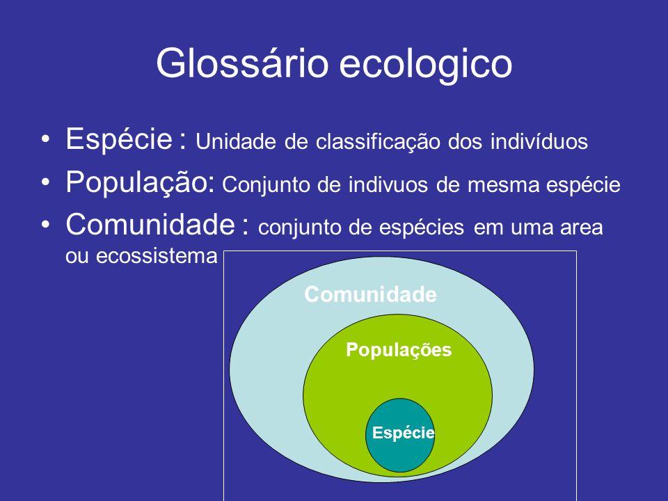 Glossário ecologico Espécie : Unidade de classificação dos indivíduos