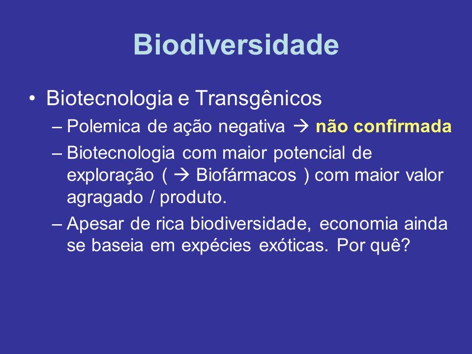 Biodiversidade Biotecnologia e Transgênicos