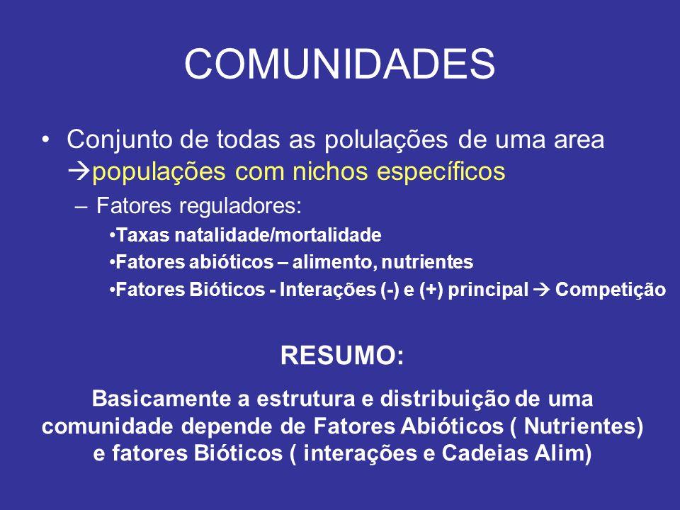 COMUNIDADES Conjunto de todas as polulações de uma area populações com nichos específicos. Fatores reguladores: