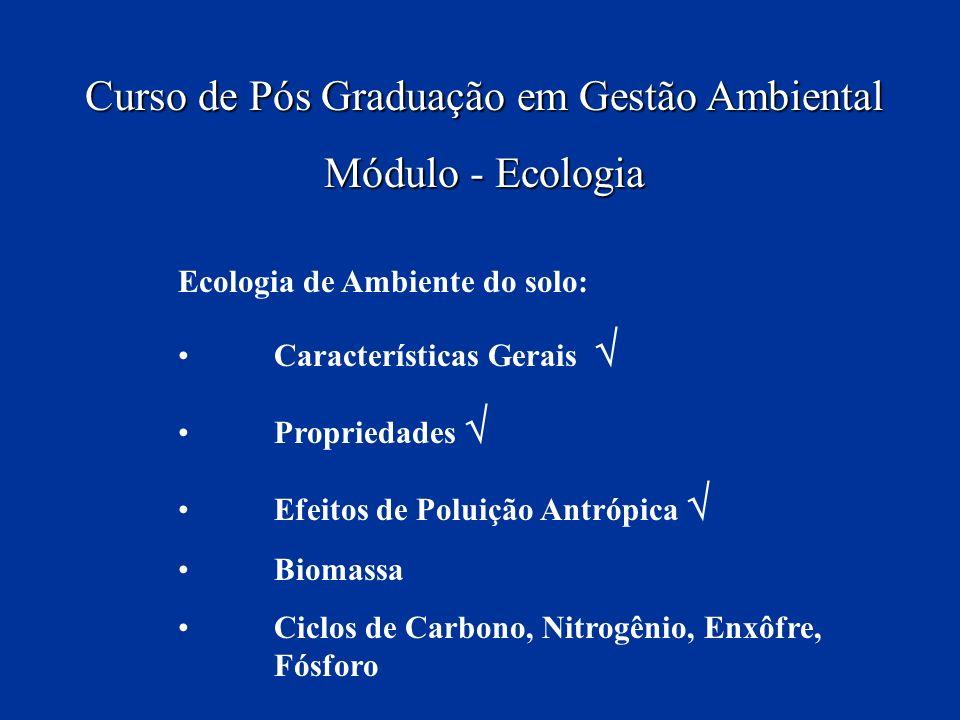 Curso de Pós Graduação em Gestão Ambiental
