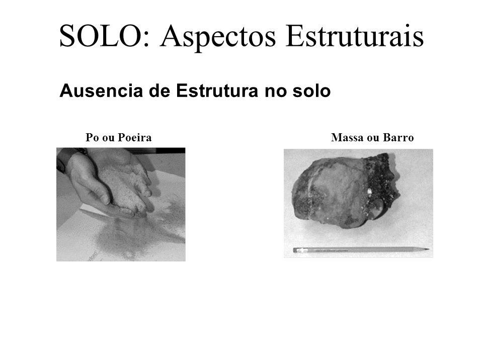 SOLO: Aspectos Estruturais