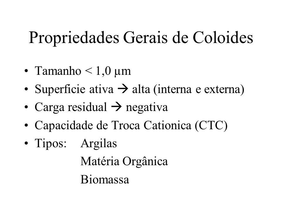 Propriedades Gerais de Coloides
