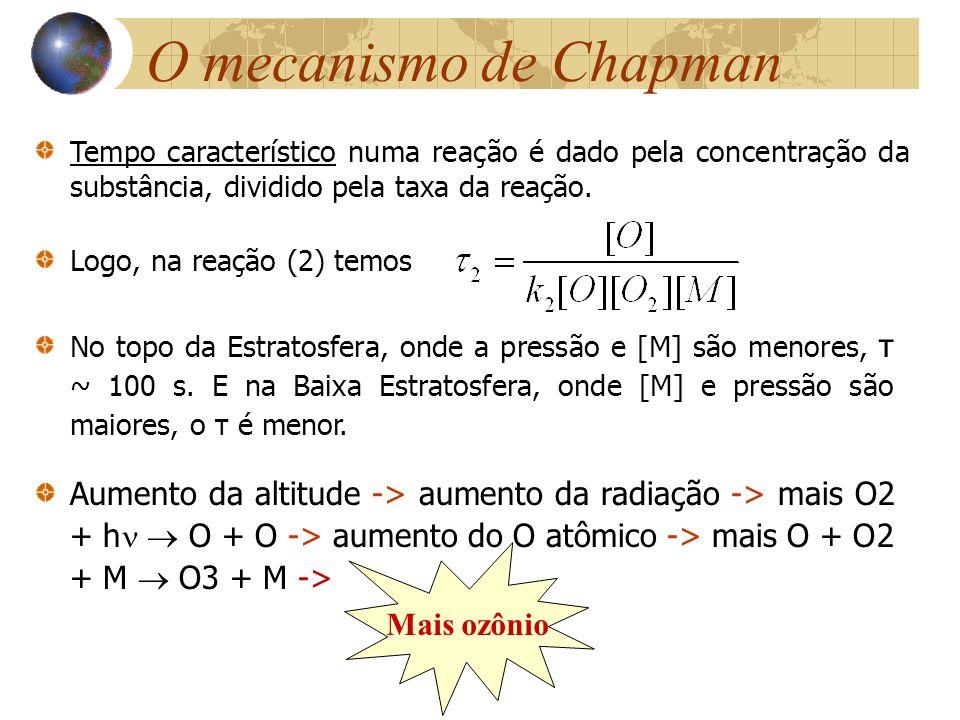 O mecanismo de ChapmanTempo característico numa reação é dado pela concentração da substância, dividido pela taxa da reação.