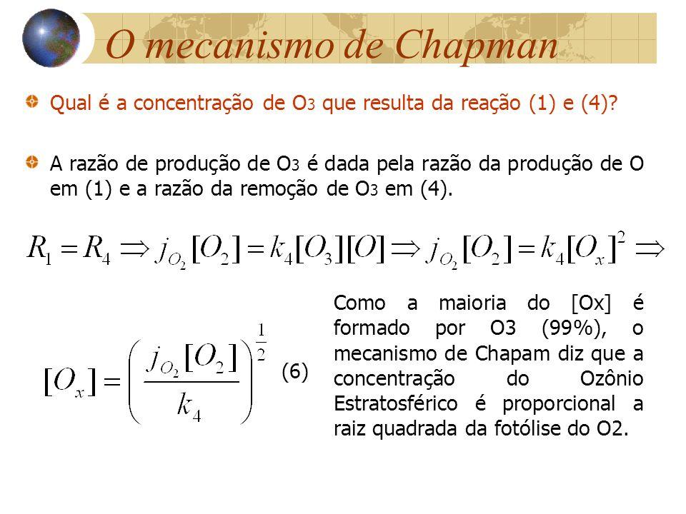 O mecanismo de Chapman Qual é a concentração de O3 que resulta da reação (1) e (4)