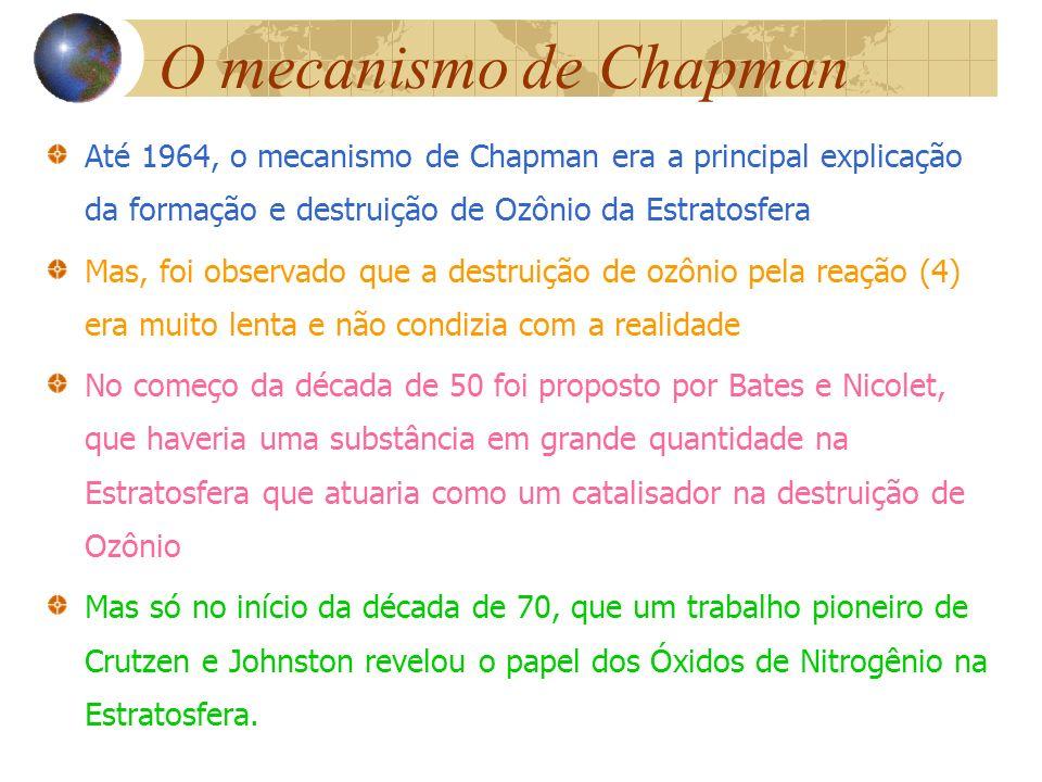 O mecanismo de Chapman Até 1964, o mecanismo de Chapman era a principal explicação da formação e destruição de Ozônio da Estratosfera.
