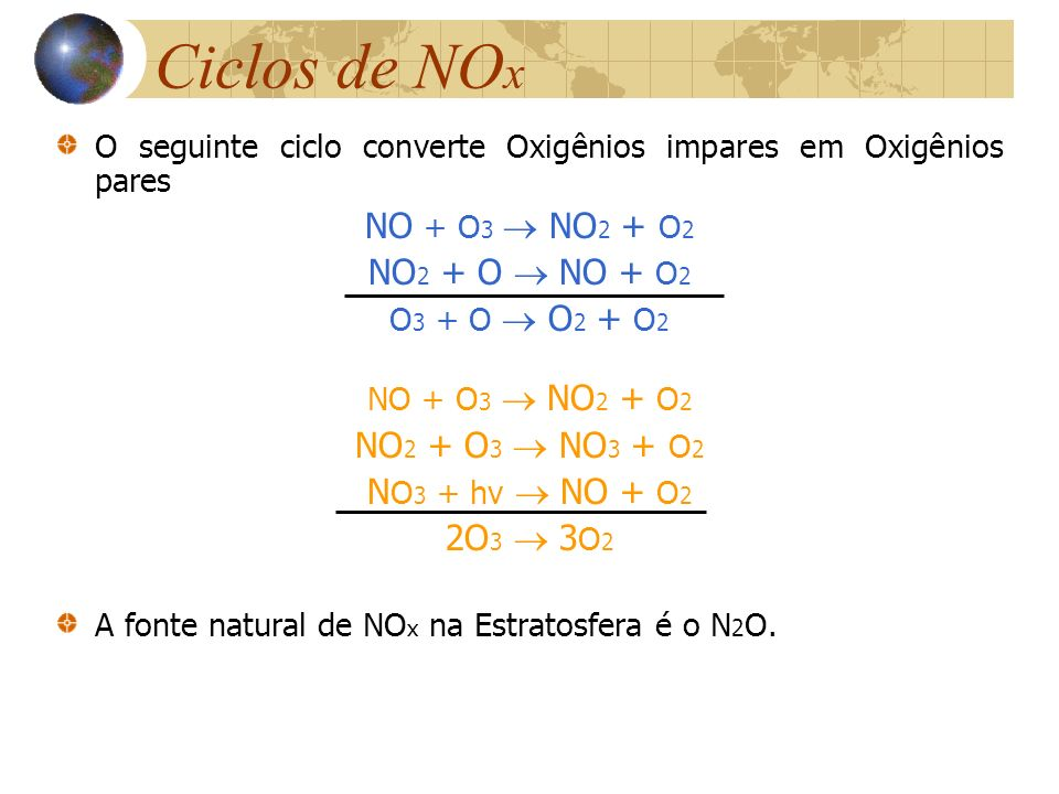 Ciclos de NOx NO + O3  NO2 + O2 NO2 + O  NO + O2 NO2 + O3  NO3 + O2
