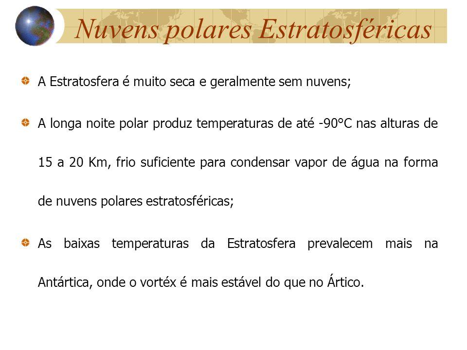 Nuvens polares Estratosféricas