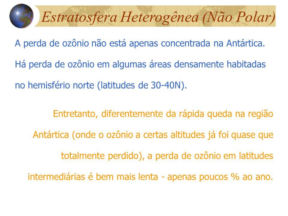 Estratosfera Heterogênea (Não Polar)