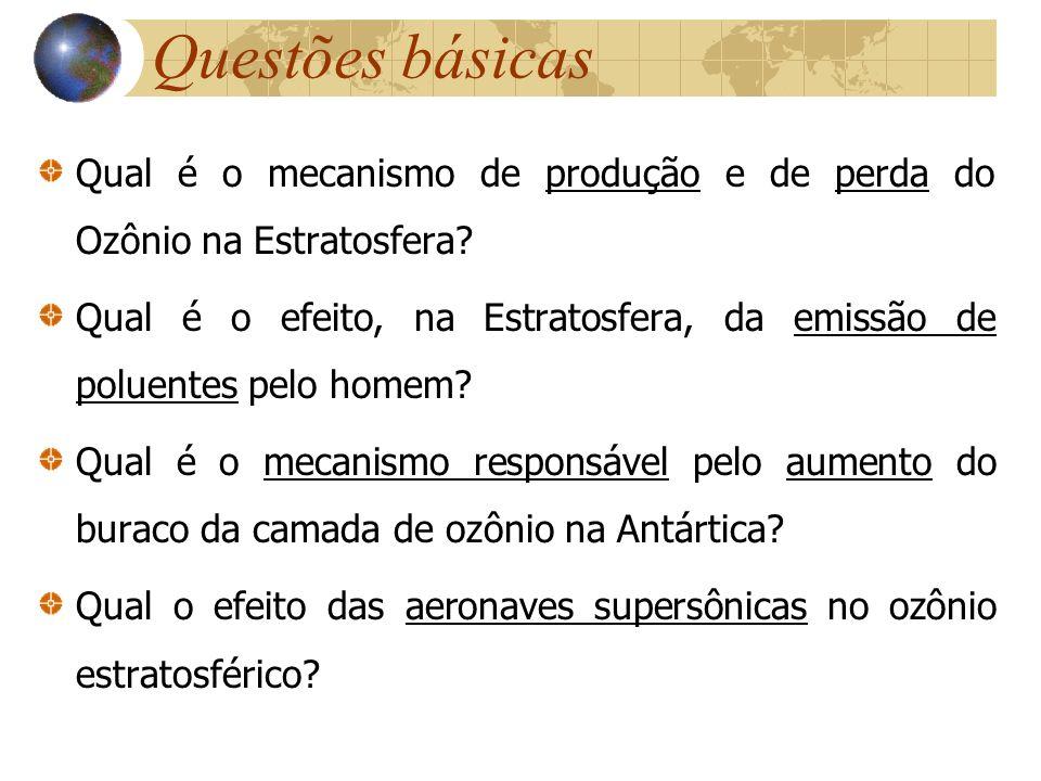 Questões básicas Qual é o mecanismo de produção e de perda do Ozônio na Estratosfera