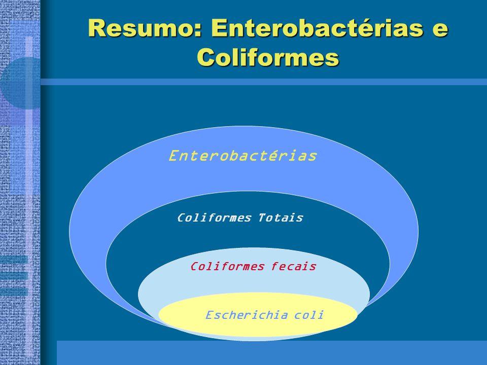 Resumo: Enterobactérias e Coliformes