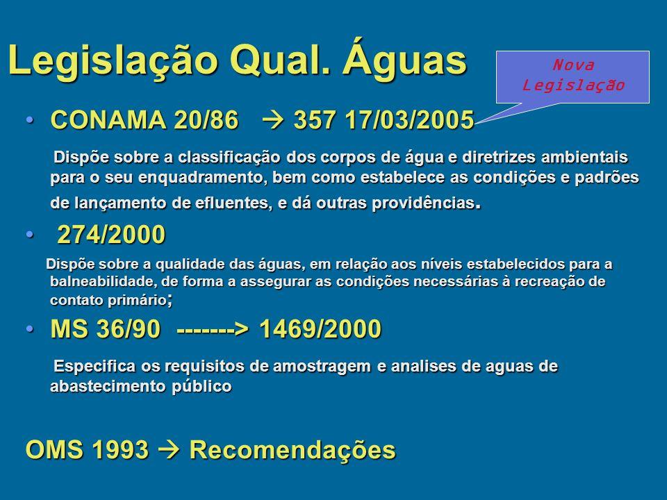 Legislação Qual. Águas CONAMA 20/86  357 17/03/2005