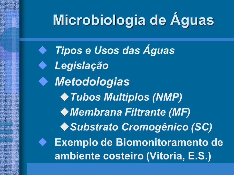 Microbiologia de Águas