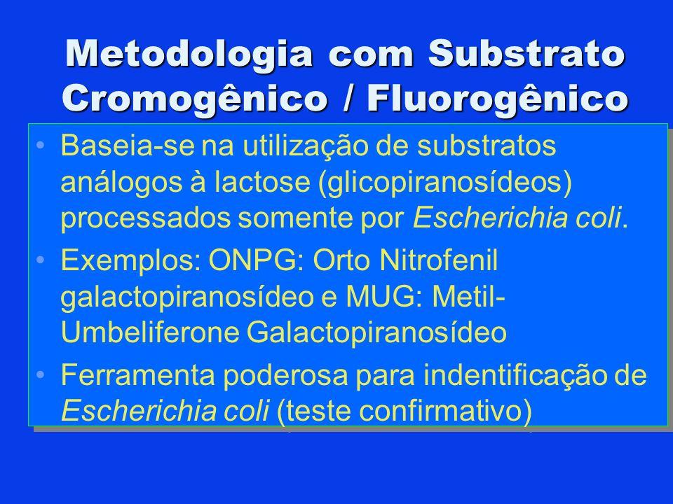 Metodologia com Substrato Cromogênico / Fluorogênico