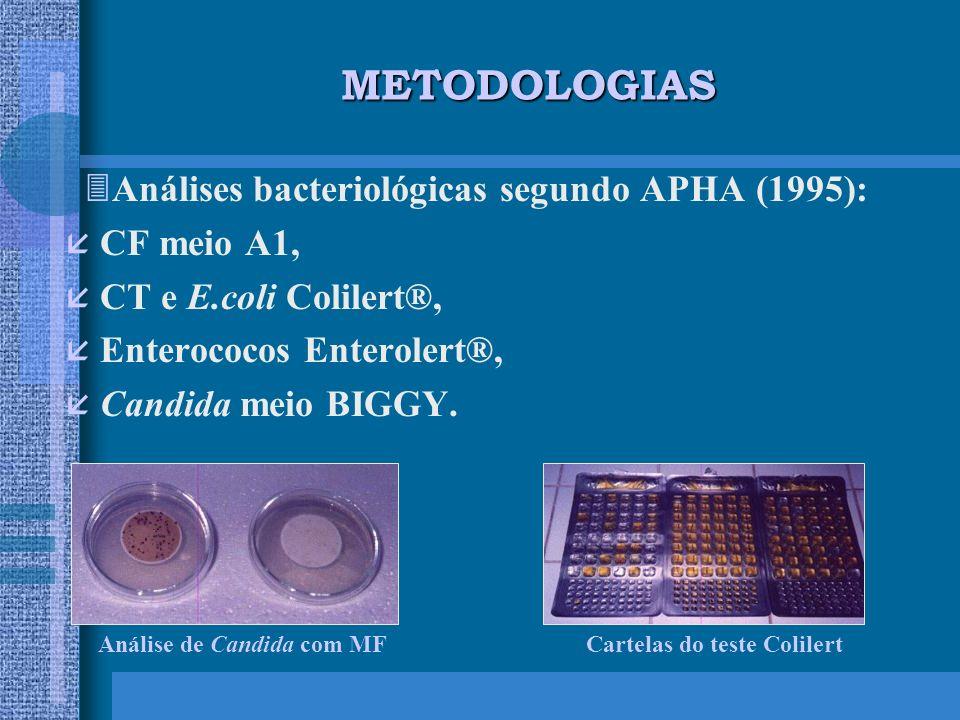 METODOLOGIAS Análises bacteriológicas segundo APHA (1995):