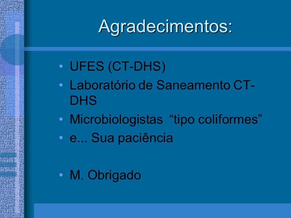 Agradecimentos: UFES (CT-DHS) Laboratório de Saneamento CT-DHS